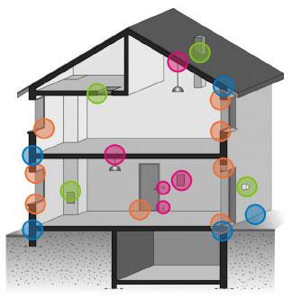 permeabilite a l`air d`une maison d`habitation